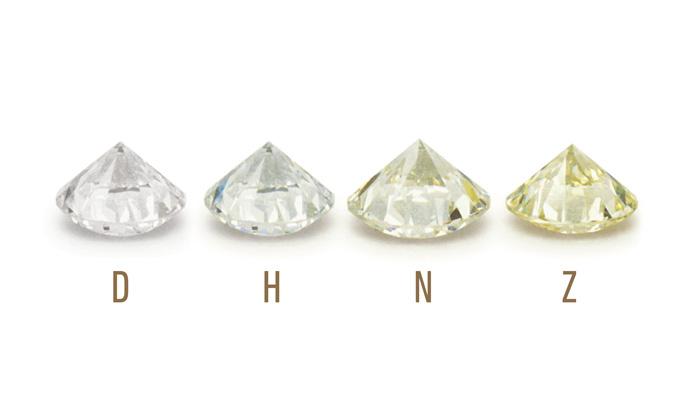 I colori del diamante