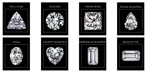 Diamonds Characteristics